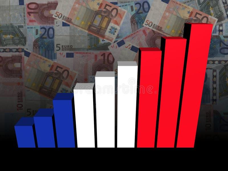 Carta de barra francesa de la bandera sobre el ejemplo de los euros libre illustration