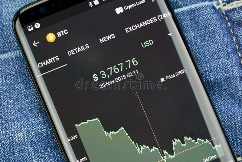 Carta de Bitcoin en Samsung s8 fotografía de archivo