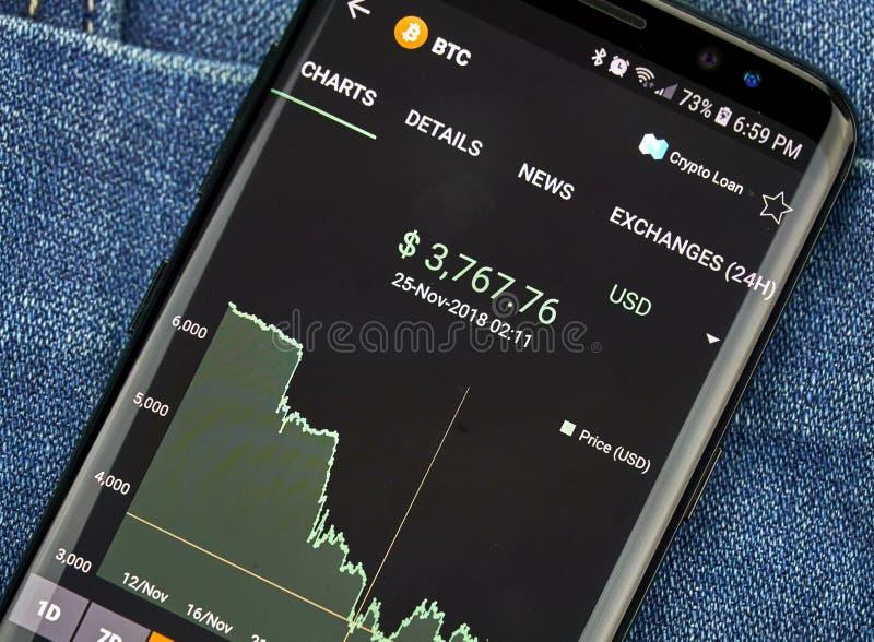 Carta de Bitcoin en Samsung s8 imagenes de archivo