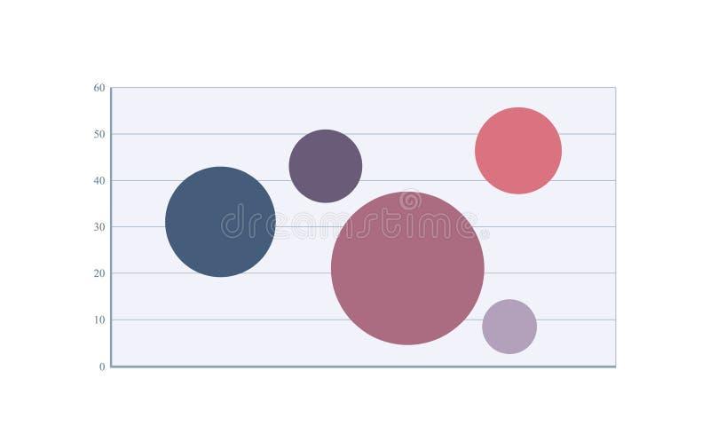 Carta de burbuja círculos coloreados en el gráfico en estilo plano ilustración del vector