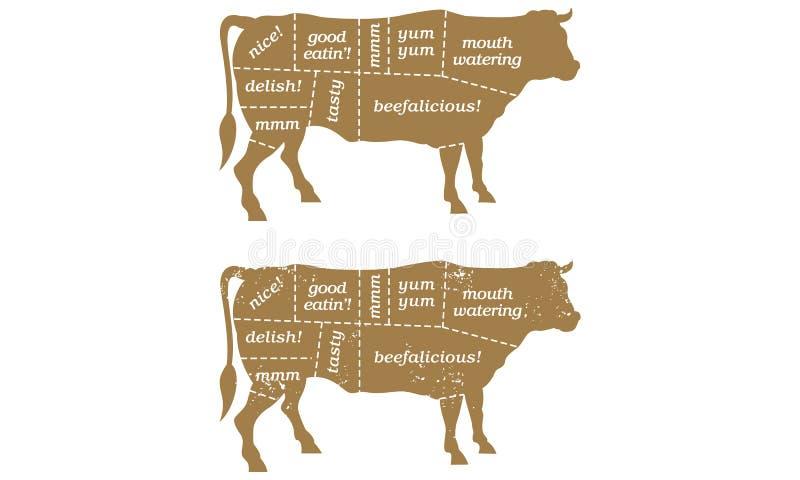 Carta de Butcherâs da vaca do assado ilustração royalty free