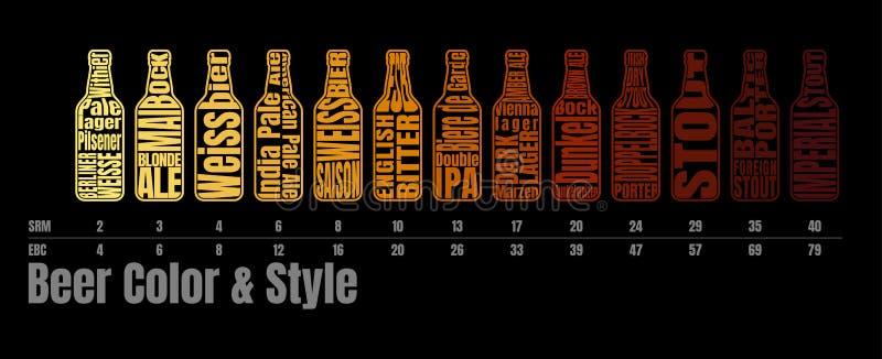 Carta de color de la cerveza libre illustration