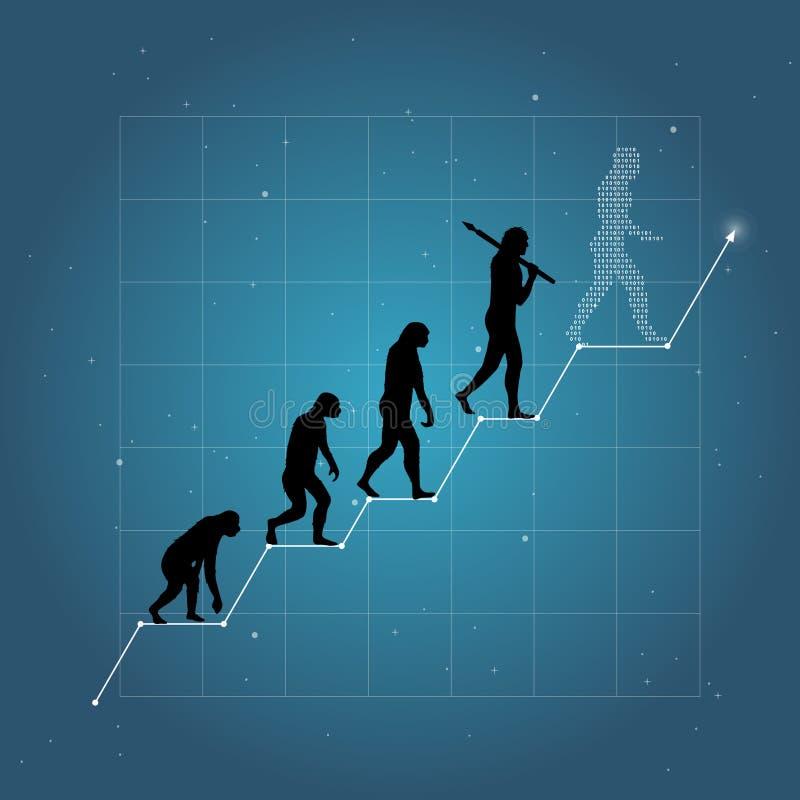Carta de crecimiento del negocio con la evolución humana stock de ilustración