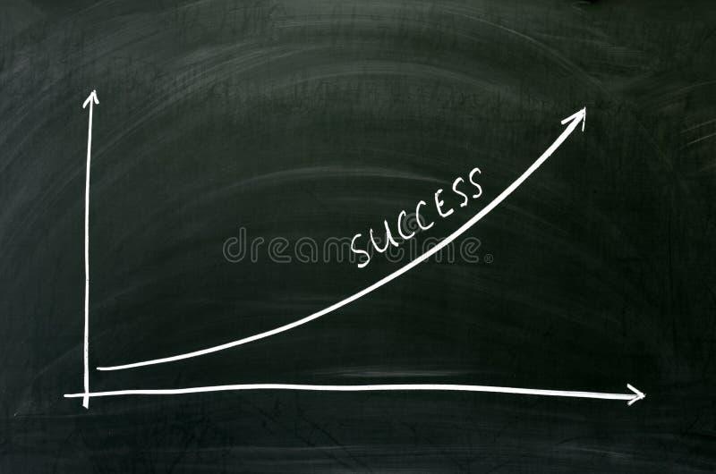 Carta de crecimiento exponencial stock de ilustración