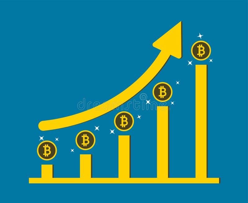 Carta de crescimento do conceito de Bitcoin do negócio no fundo do bitcoin da medalha illustrator ilustração do vetor