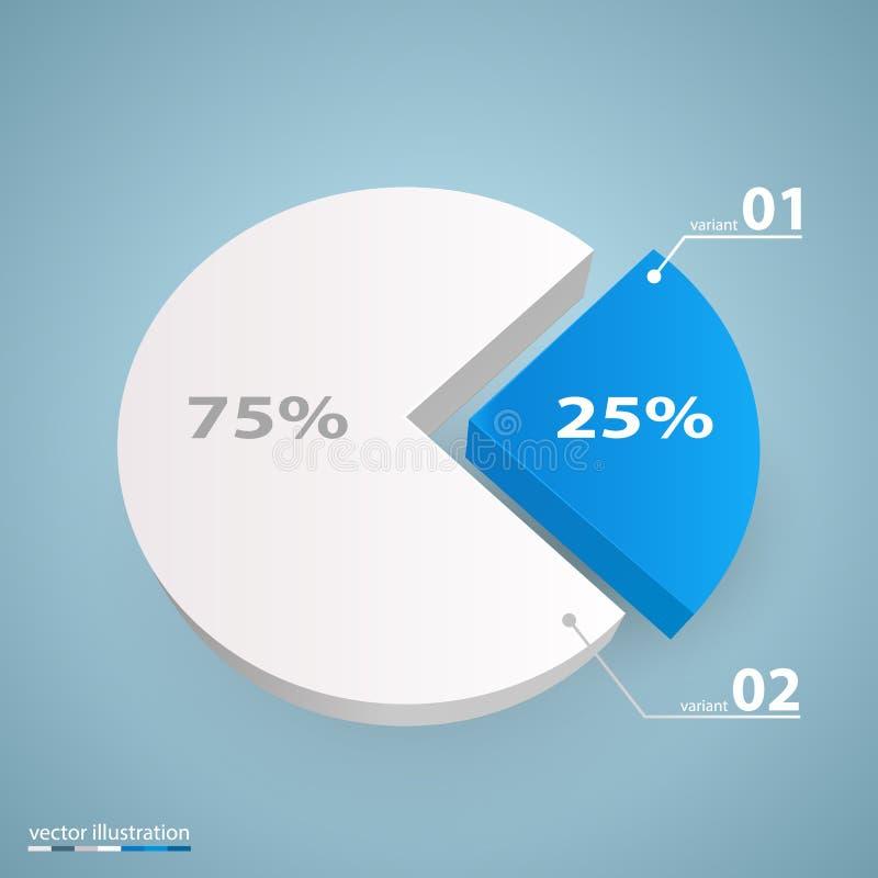 Carta de crescimento dos dados 3d ilustração stock