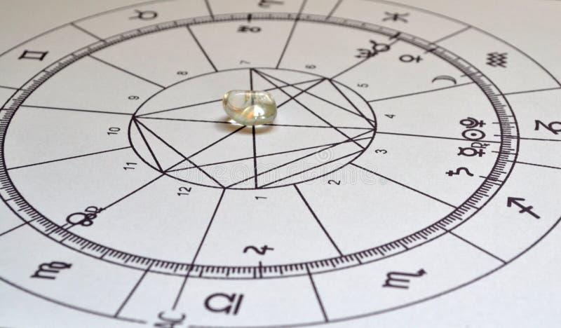 Carta de Crystal Natal de la piedra de Angel Aura Quartz Natural de la carta de la astrología imagen de archivo libre de regalías