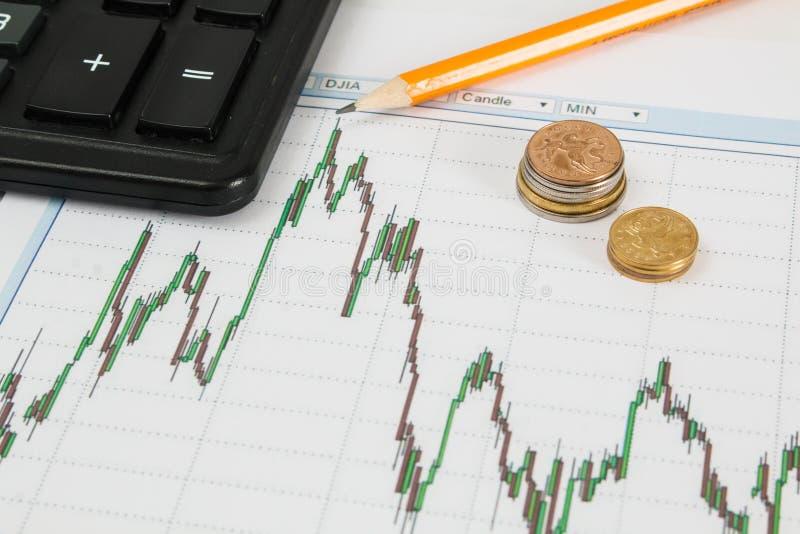A carta de Dow Jones Business com calculadora, moedas e lápis indica o máximo fotos de stock royalty free