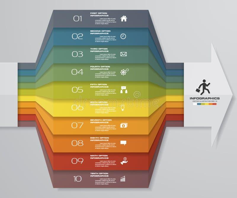 carta de elemento de Infographics de 10 etapas para a apresentação Eps 10 Molde da seta para a apresentação do negócio ilustração royalty free