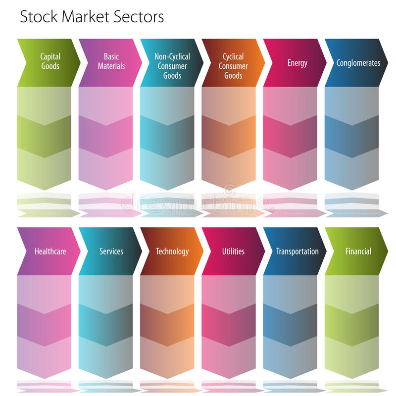 Carta de fluxo da seta dos setores do mercado de valores de acção ilustração stock