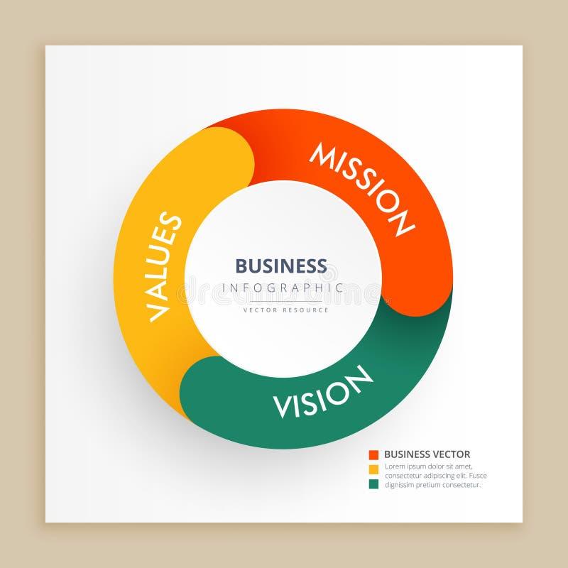 Carta de Infograph con la visión y valores de la misión stock de ilustración