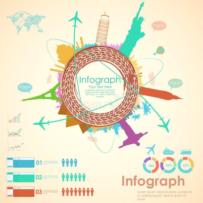 Carta de Infographic del viaje libre illustration