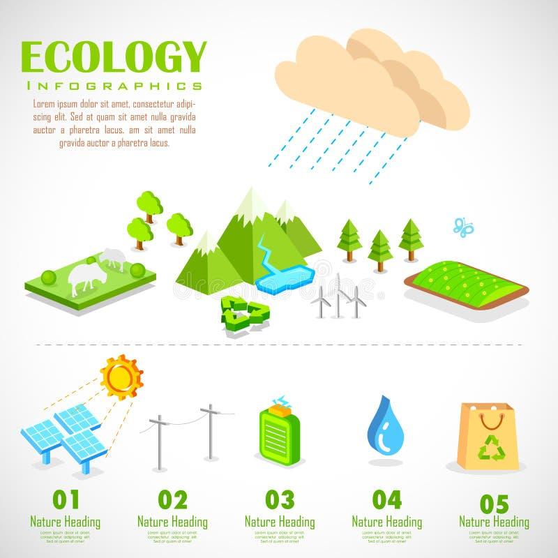 Carta de Infographics da ecologia ilustração do vetor
