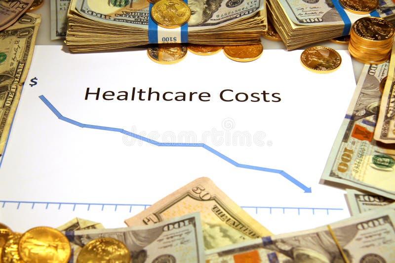 Carta de la atención sanitaria que cae abajo con el dinero y el oro imagenes de archivo