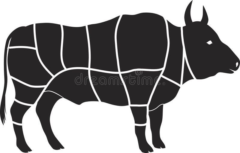 Carta De La Carne De Vaca Fotos de archivo libres de regalías