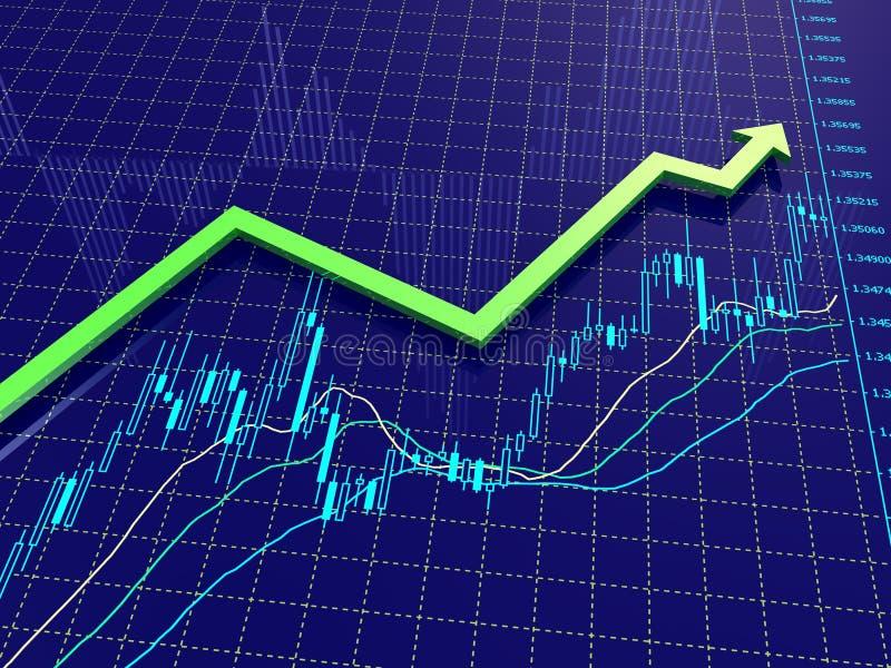 Carta de la divisa con crecer la flecha de la tendencia. ilustración del vector