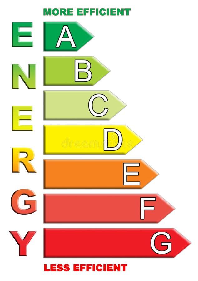 Carta de la energía stock de ilustración