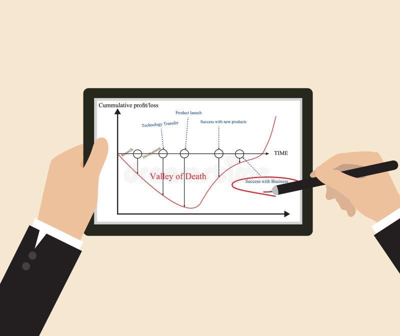 Carta de la meta de negocio en la tableta stock de ilustración