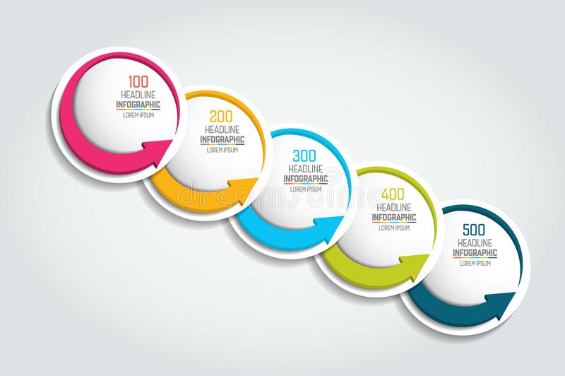 Carta de la opción, esquema, diagrama, cronología Plantilla de 5 Infographic ilustración del vector