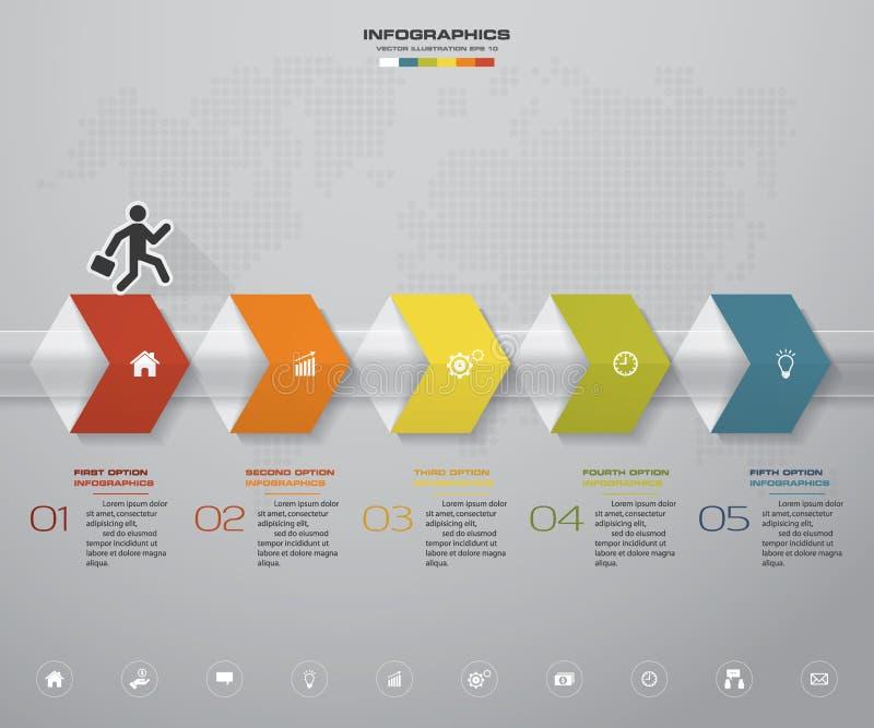 carta de la plantilla de la cronología del elemento del infographics de 5 pasos stock de ilustración