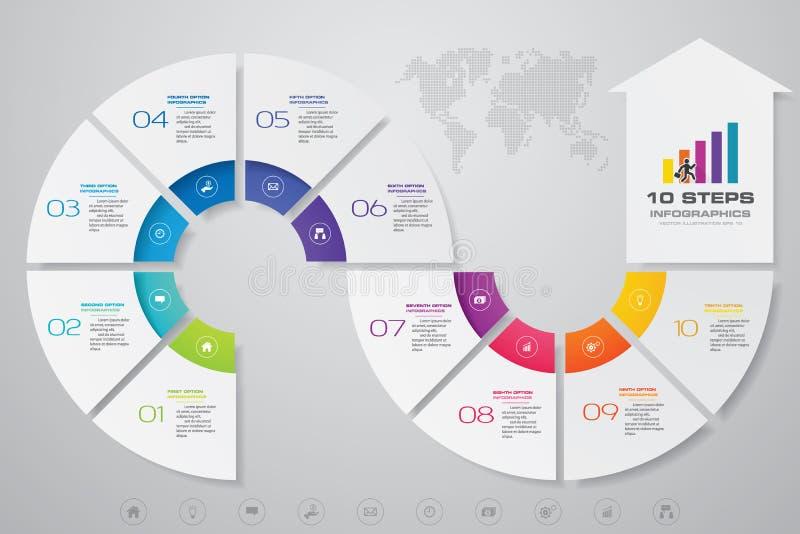 carta de la plantilla del elemento del infographics de la flecha de 10 pasos para la presentación ilustración del vector