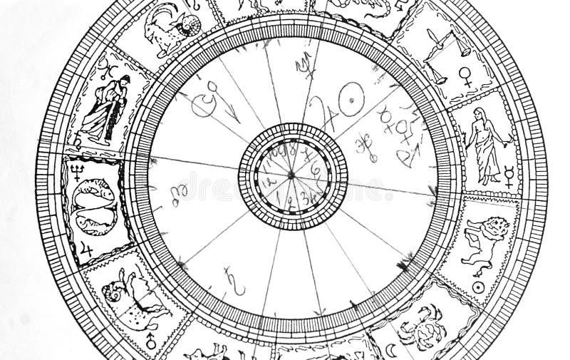 Carta de la rueda del horóscopo foto de archivo