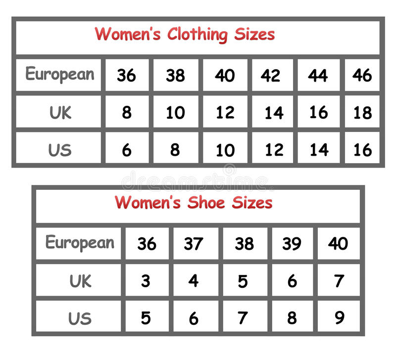 Carta de la talla de la ropa de las mujeres stock de ilustración