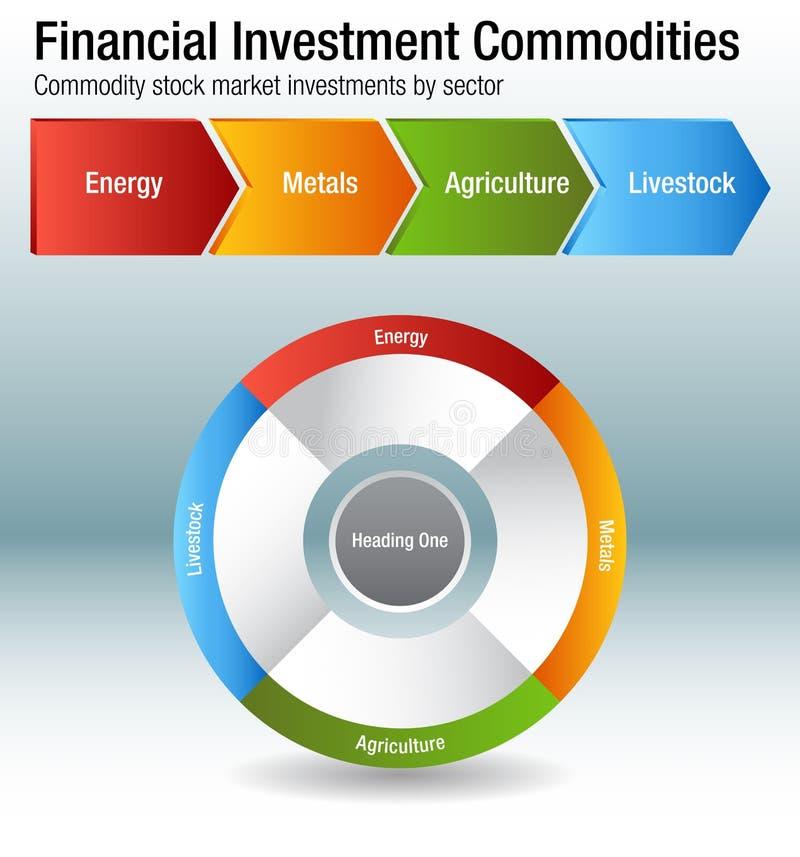 Carta de las materias de la inversión financiera libre illustration