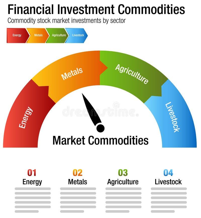 Carta de las materias de la inversión financiera ilustración del vector