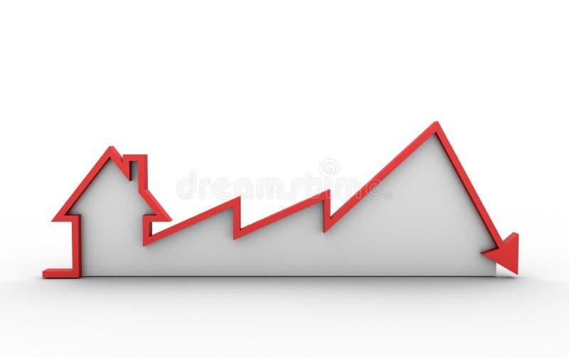 Carta de las propiedades inmobiliarias ilustración del vector