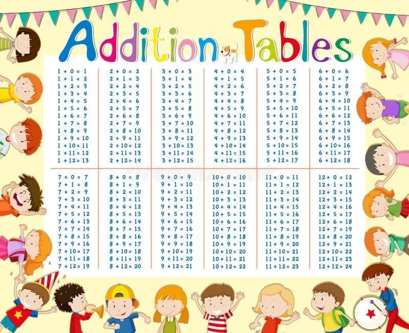 Carta de las tablas de adición con los niños en fondo stock de ilustración
