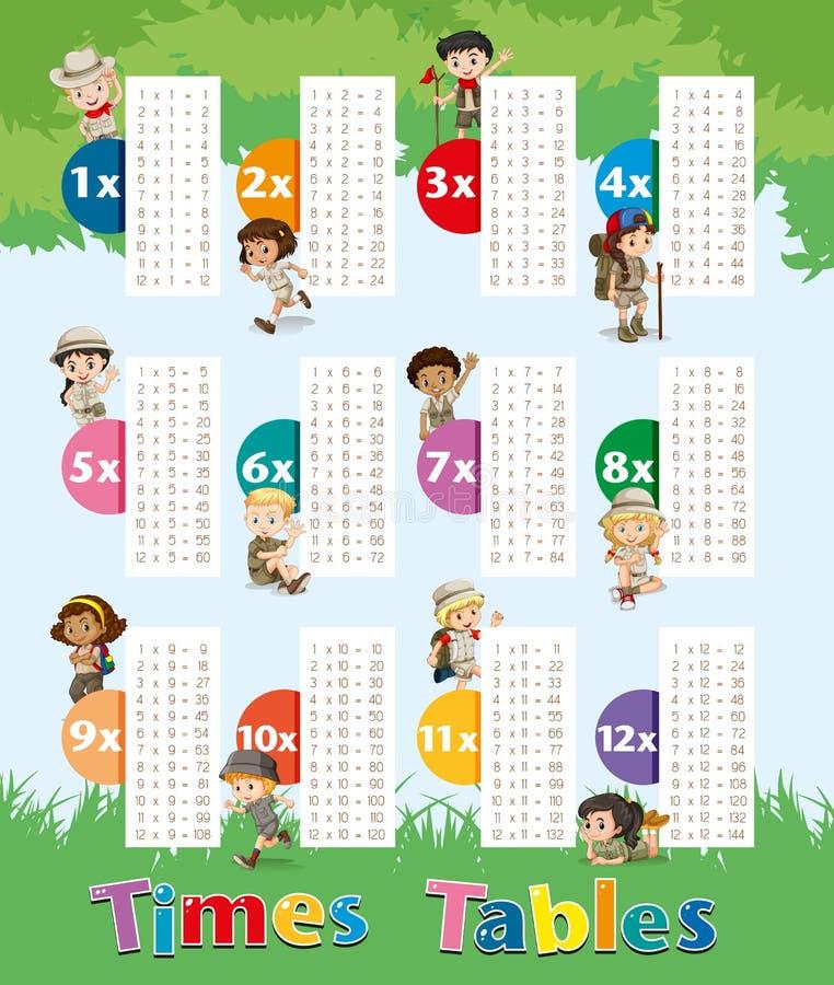 Carta de las tablas de las épocas con los niños en parque libre illustration