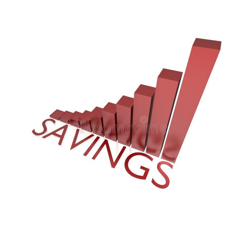 Carta de los ahorros