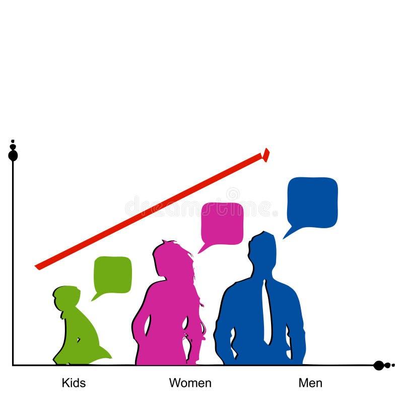 Carta de los datos estadísticos por género libre illustration
