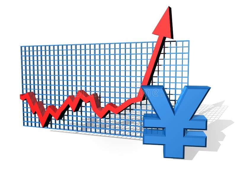 Carta de los Yenes stock de ilustración
