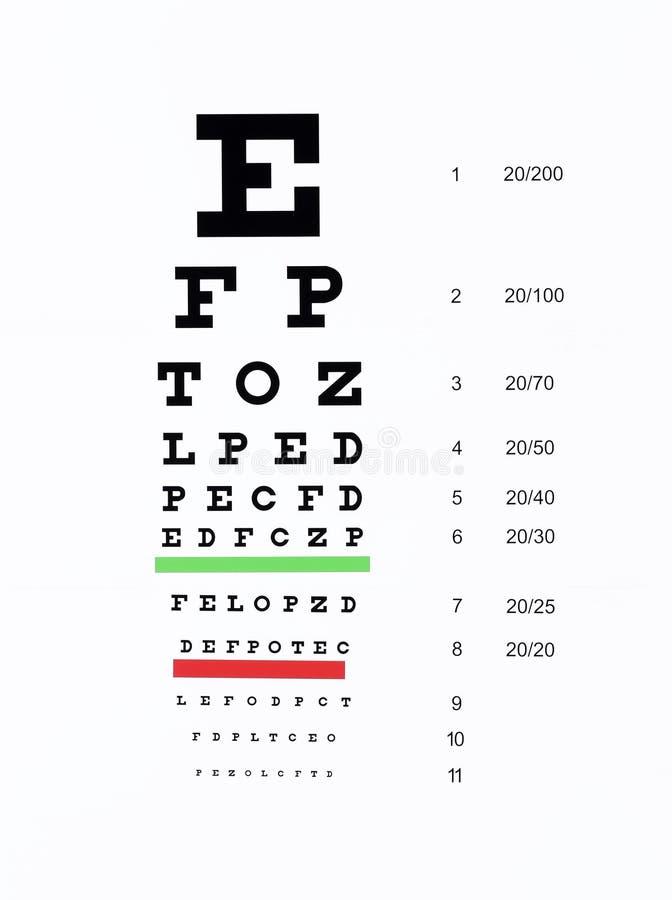 Carta de ojo imagenes de archivo