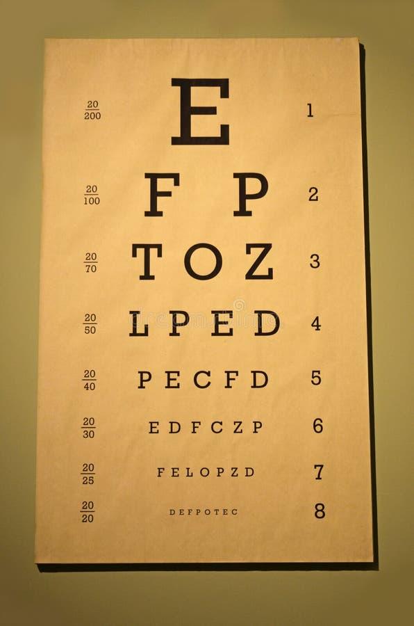 Carta de ojo de Snellen imagenes de archivo