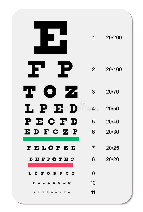 Carta de olho de Snellen ilustração do vetor