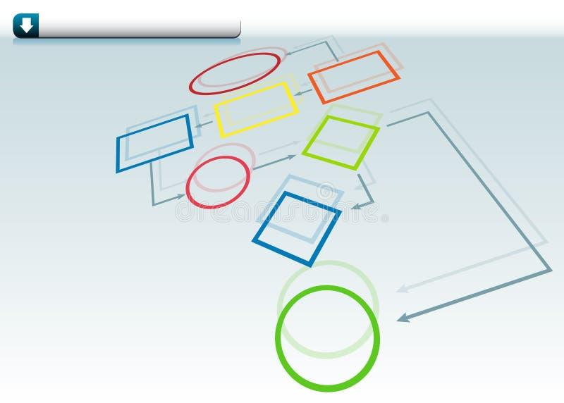 Carta de Org ilustración del vector
