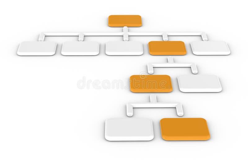 Carta de organización, anaranjada. stock de ilustración