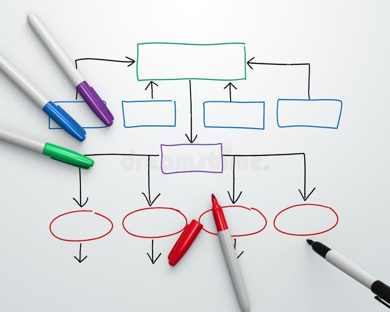 Carta de organización - de arriba libre illustration