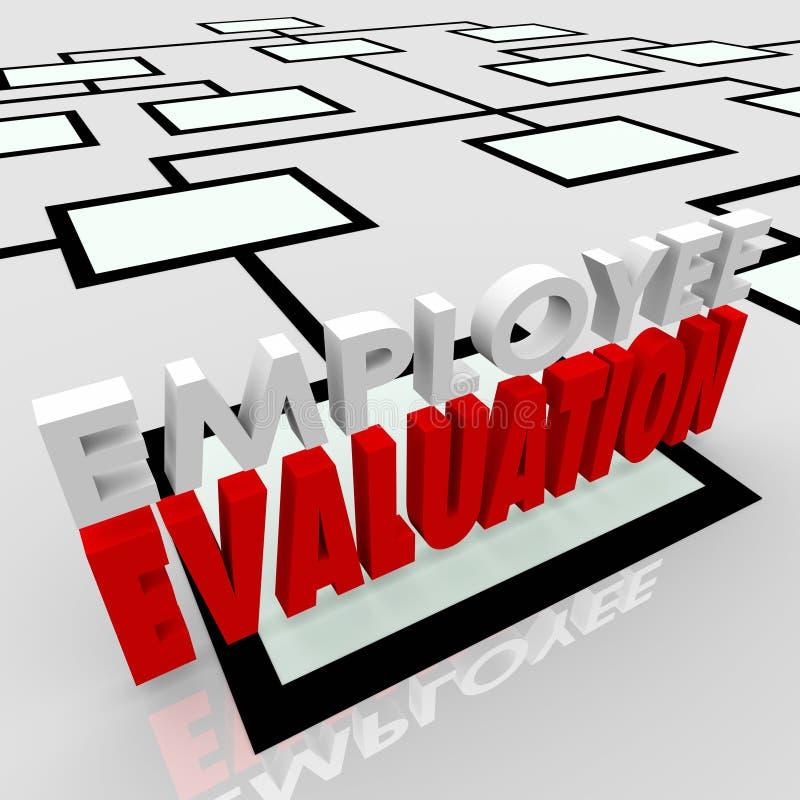 Carta de organización de Employee Evaluation Performance Review Company ilustración del vector