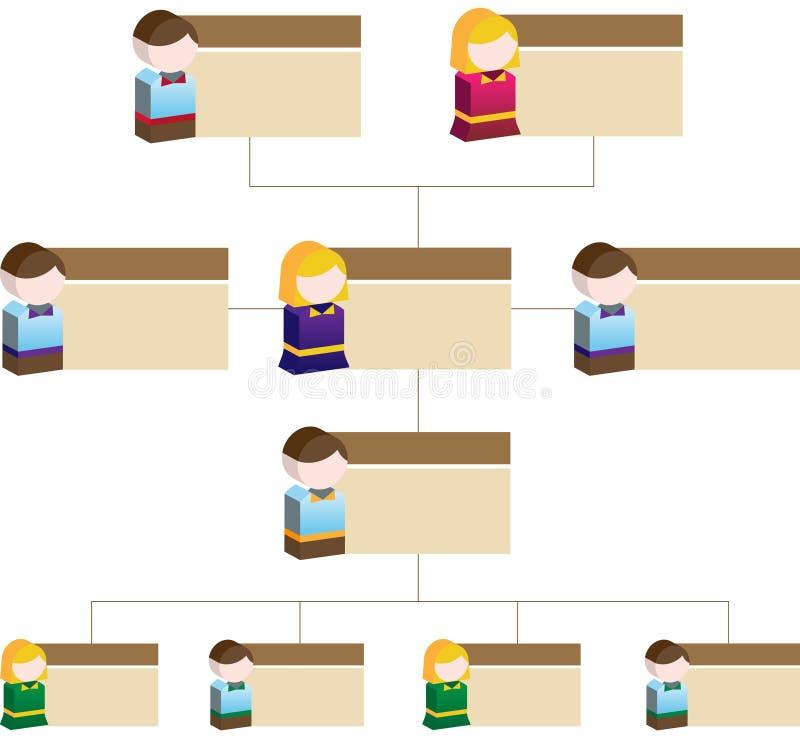 Carta de organización de la diversidad - niños ilustración del vector