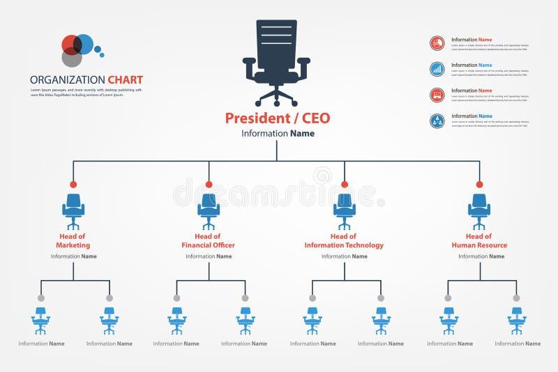 Carta de organización moderna y elegante en la cual aplique el icono de la silla adentro ilustración del vector