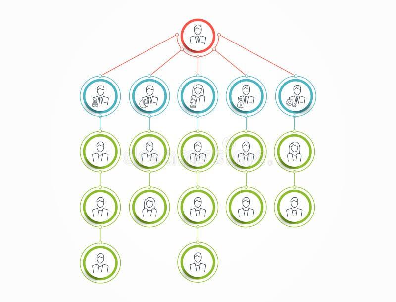 Carta de organizaci?n del c?rculo Infographics L?nea icono de la gente Estructura del asunto Ilustraci?n del vector ilustración del vector