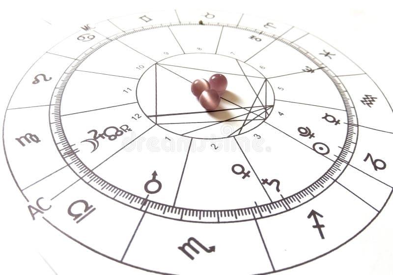 Carta de piedra natural de Crystal Natal del cuarzo de la carta de la astrología fotografía de archivo