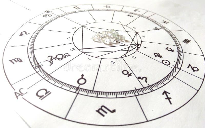 Carta de piedra natural de Crystal Natal del cuarzo de la carta de la astrología foto de archivo