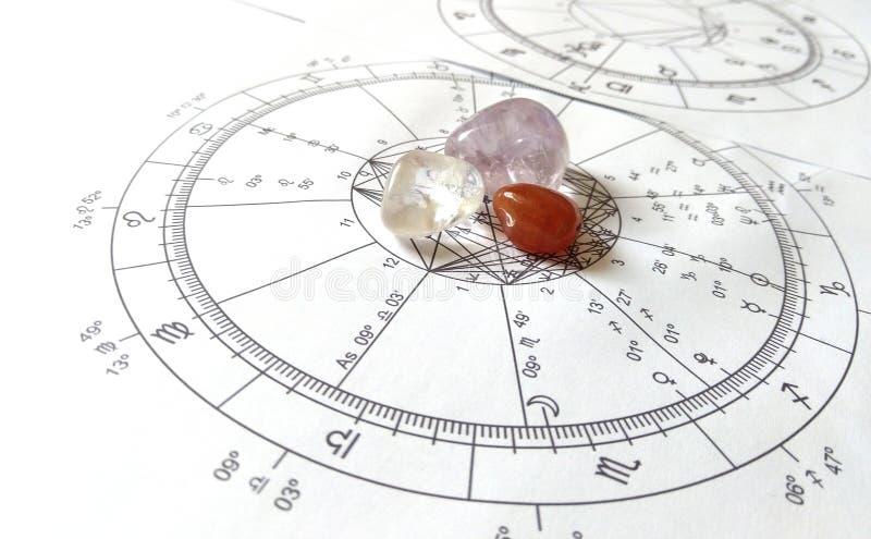 Carta de piedra natural de Crystal Natal del cuarzo de la carta de la astrología imágenes de archivo libres de regalías