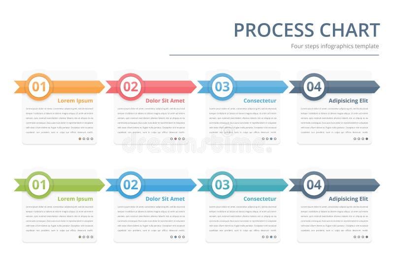 Carta de proceso ilustración del vector