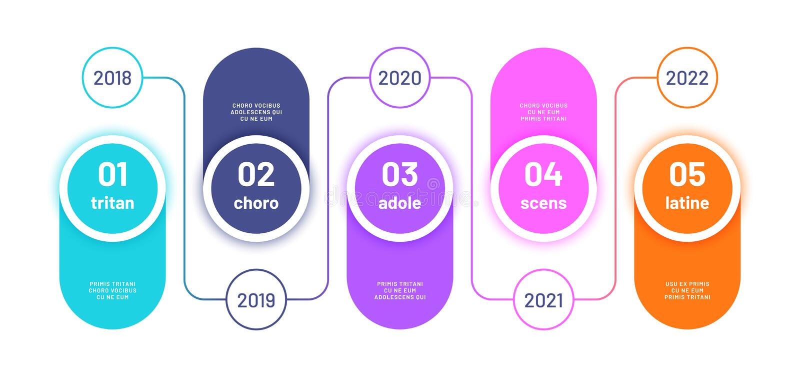 Carta de proceso Cronología de Infographic con 5 pasos Proceso de las opciones del negocio cinco Diagrama del vector del flujo de stock de ilustración